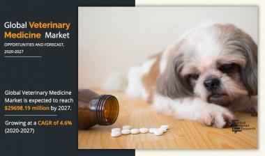 Thị trường phát triển thuốc Thú Y những năm tới